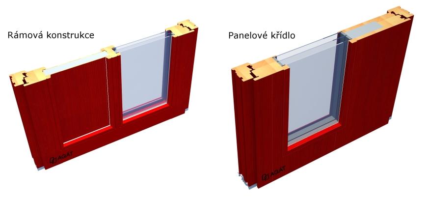 panel x rámová konstrukce